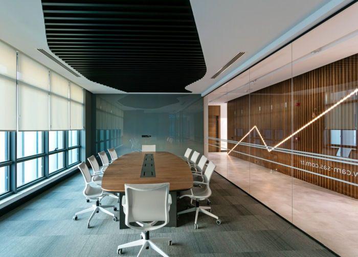 合肥办公室装修设计应该注意哪些风水问题